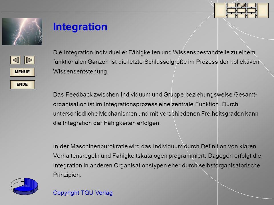 ENDE MENUE Copyright TQU Verlag Integration Die Integration individueller Fähigkeiten und Wissensbestandteile zu einem funktionalen Ganzen ist die letzte Schlüsselgröße im Prozess der kollektiven Wissensentstehung.