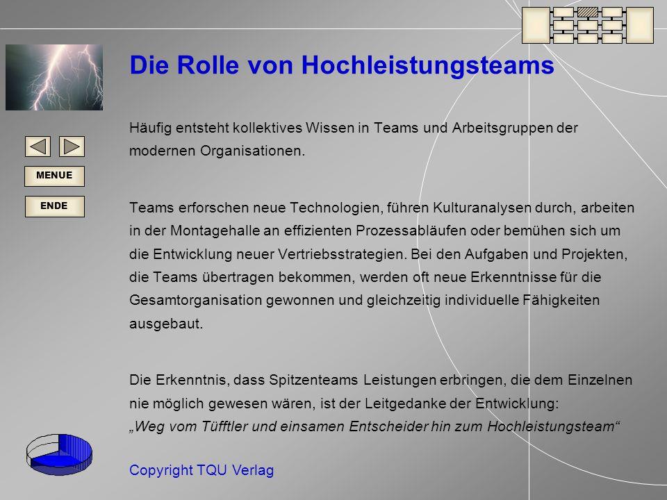 ENDE MENUE Copyright TQU Verlag Die Rolle von Hochleistungsteams Häufig entsteht kollektives Wissen in Teams und Arbeitsgruppen der modernen Organisationen.