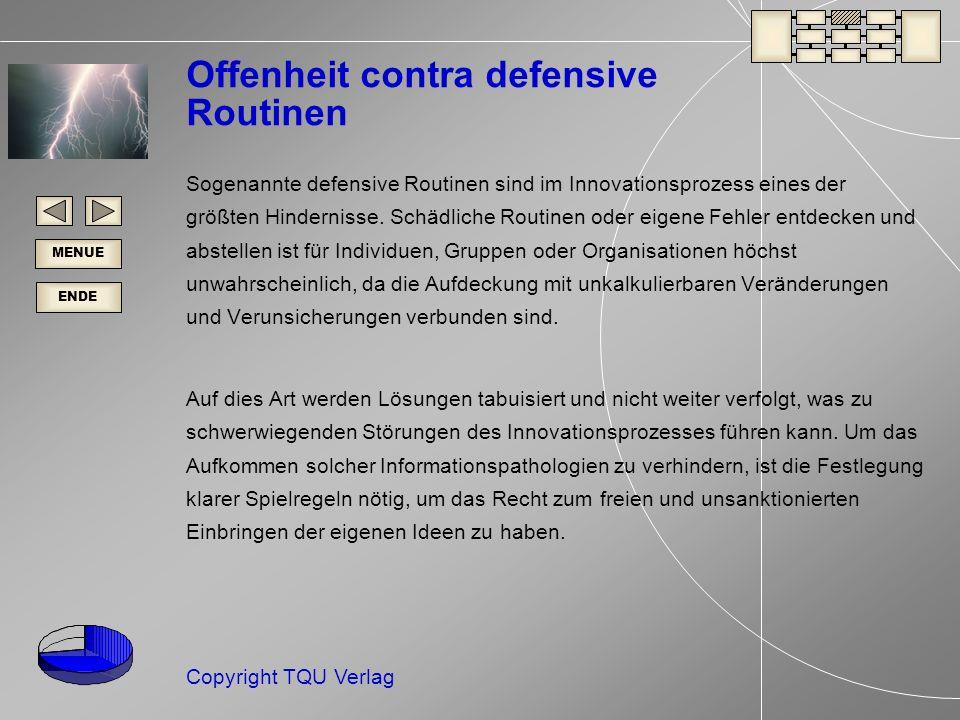 ENDE MENUE Copyright TQU Verlag Offenheit contra defensive Routinen Sogenannte defensive Routinen sind im Innovationsprozess eines der größten Hindernisse.