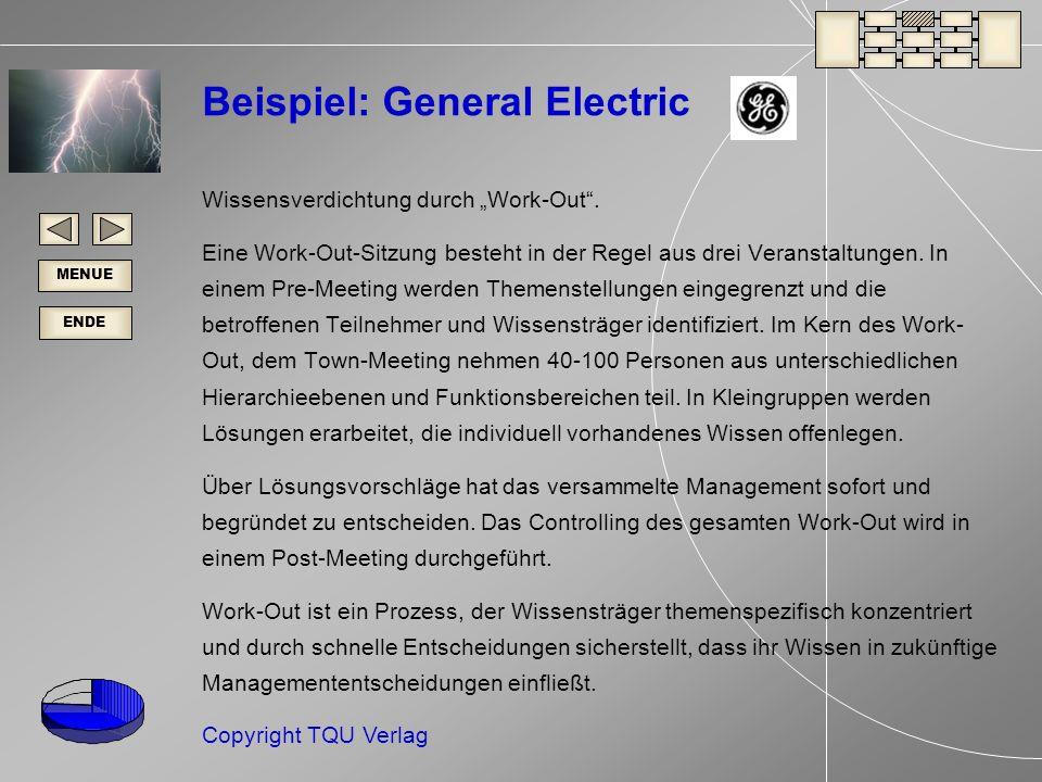 ENDE MENUE Copyright TQU Verlag Beispiel: General Electric Wissensverdichtung durch Work-Out.