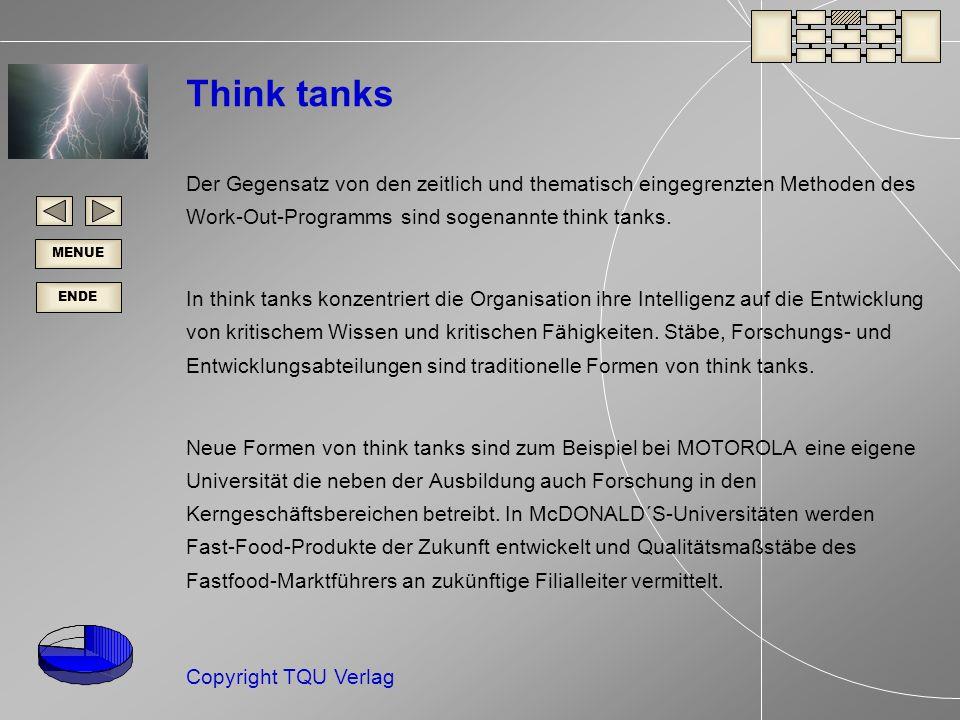 ENDE MENUE Copyright TQU Verlag Think tanks Der Gegensatz von den zeitlich und thematisch eingegrenzten Methoden des Work-Out-Programms sind sogenannte think tanks.