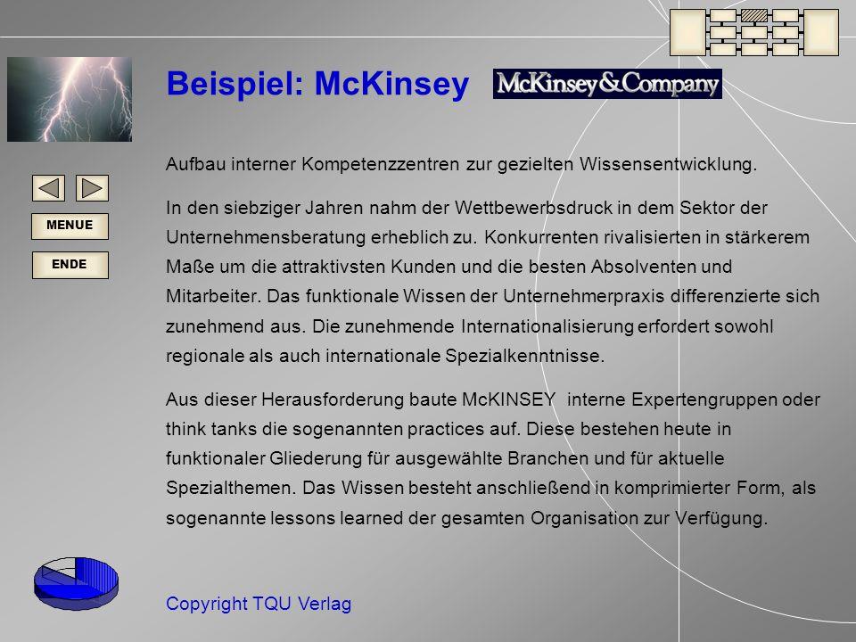 ENDE MENUE Copyright TQU Verlag Beispiel: McKinsey Aufbau interner Kompetenzzentren zur gezielten Wissensentwicklung.