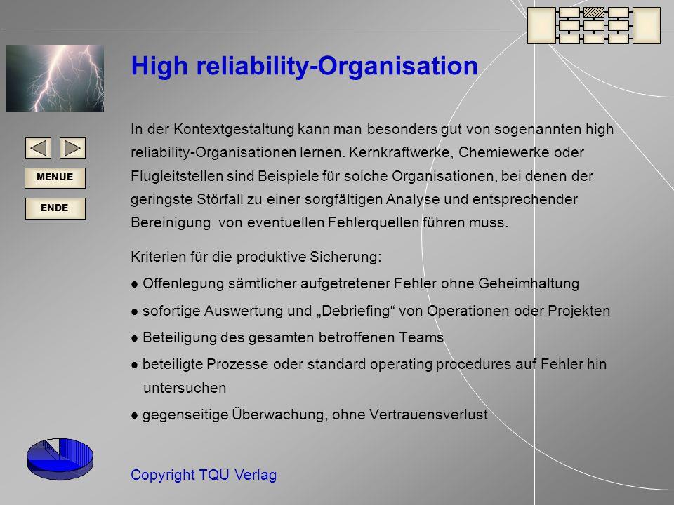 ENDE MENUE Copyright TQU Verlag High reliability-Organisation In der Kontextgestaltung kann man besonders gut von sogenannten high reliability-Organisationen lernen.