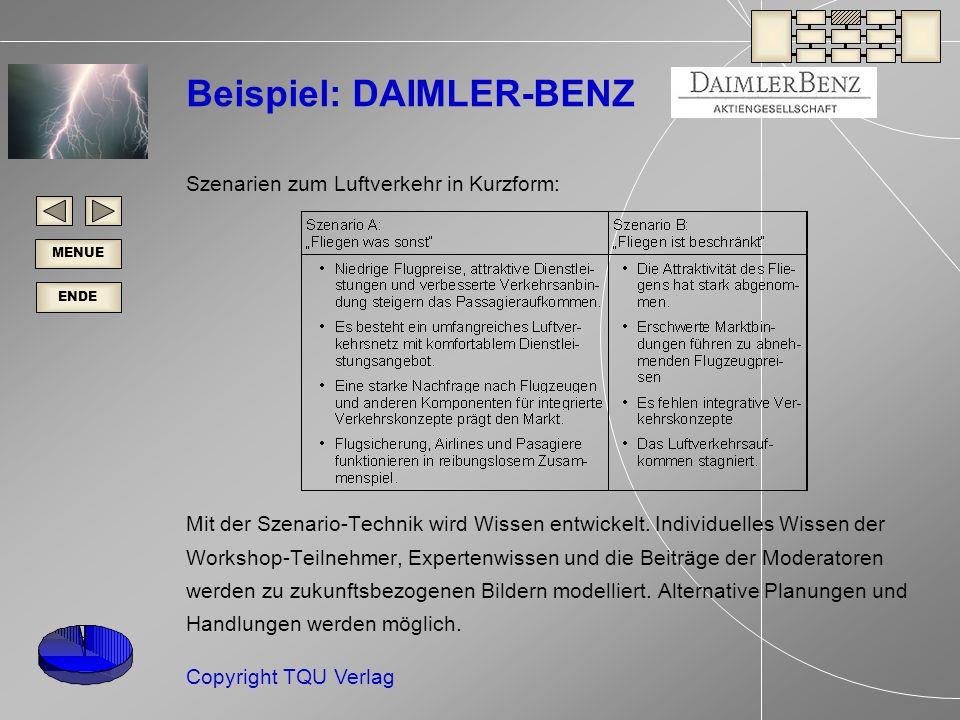 ENDE MENUE Copyright TQU Verlag Beispiel: DAIMLER-BENZ Szenarien zum Luftverkehr in Kurzform: Mit der Szenario-Technik wird Wissen entwickelt.