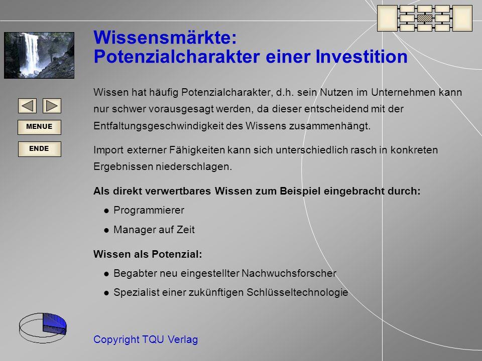 ENDE MENUE Copyright TQU Verlag Wissensmärkte: Potenzialcharakter einer Investition Wissen hat häufig Potenzialcharakter, d.h.