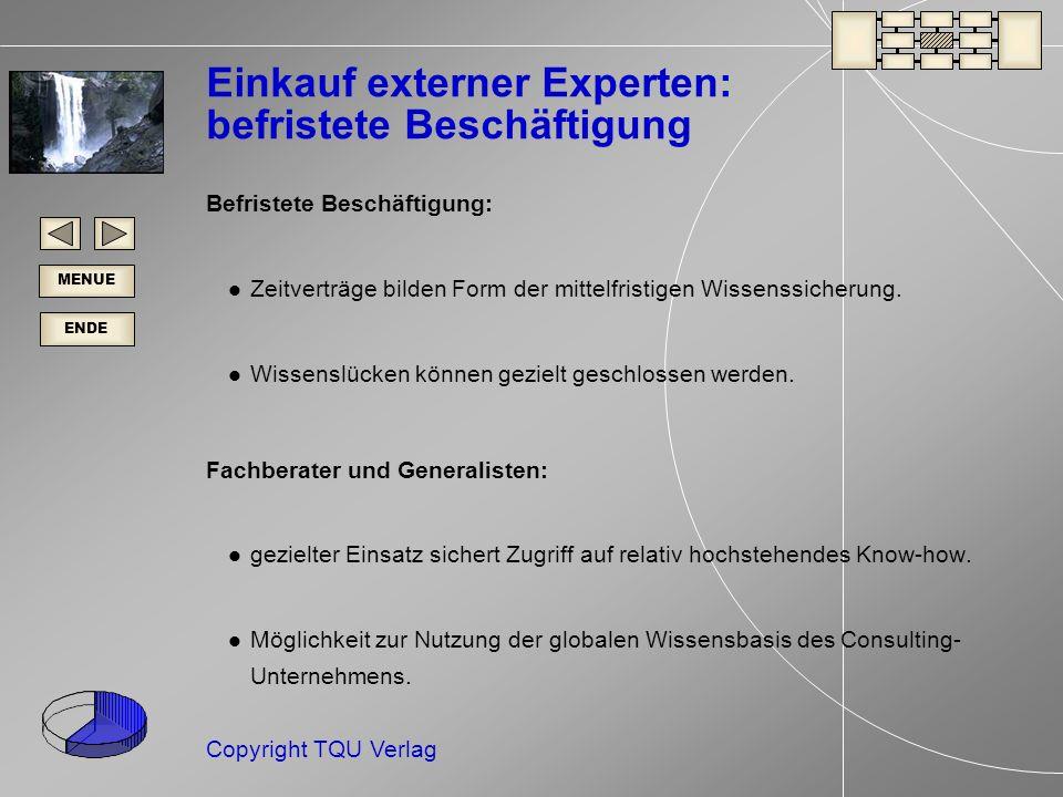 ENDE MENUE Copyright TQU Verlag Einkauf externer Experten: befristete Beschäftigung Befristete Beschäftigung: Zeitverträge bilden Form der mittelfristigen Wissenssicherung.
