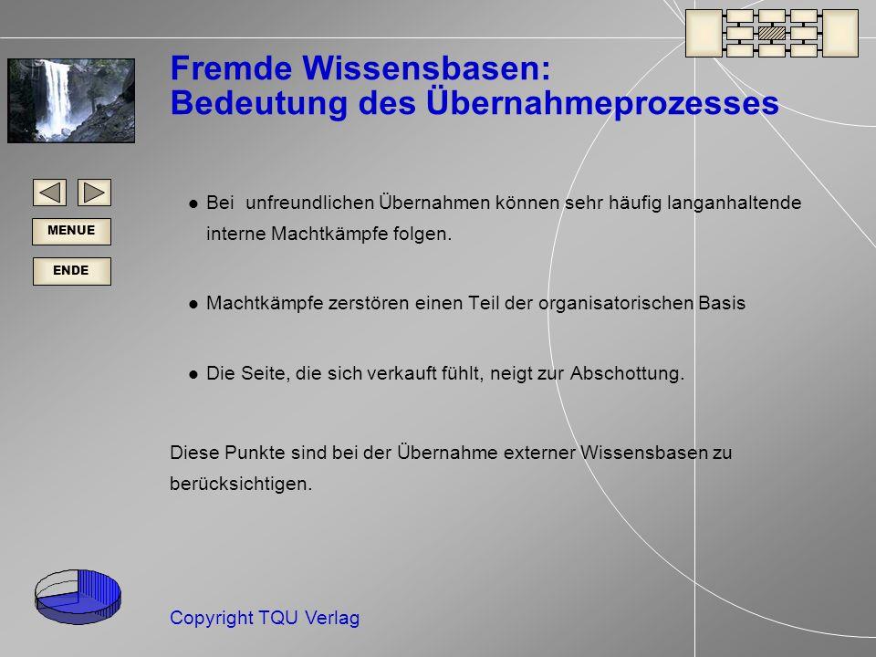 ENDE MENUE Copyright TQU Verlag Fremde Wissensbasen: Bedeutung des Übernahmeprozesses Bei unfreundlichen Übernahmen können sehr häufig langanhaltende interne Machtkämpfe folgen.