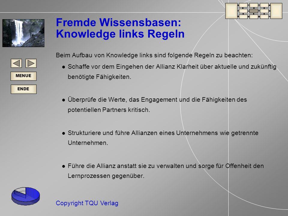 ENDE MENUE Copyright TQU Verlag Fremde Wissensbasen: Knowledge links Regeln Beim Aufbau von Knowledge links sind folgende Regeln zu beachten: Schaffe vor dem Eingehen der Allianz Klarheit über aktuelle und zukünftig benötigte Fähigkeiten.