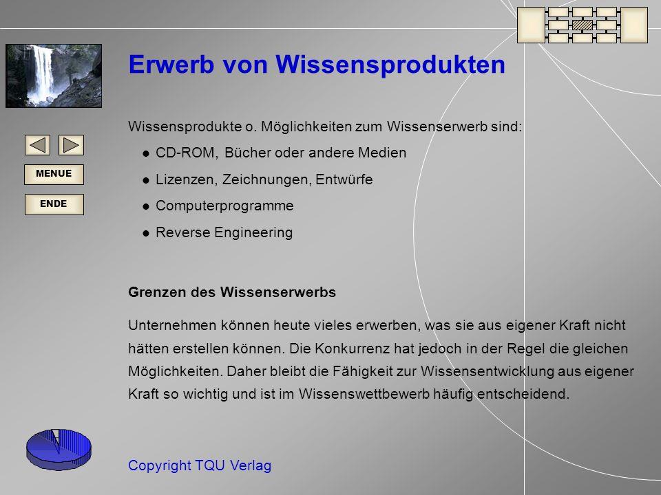 ENDE MENUE Copyright TQU Verlag Erwerb von Wissensprodukten Wissensprodukte o.