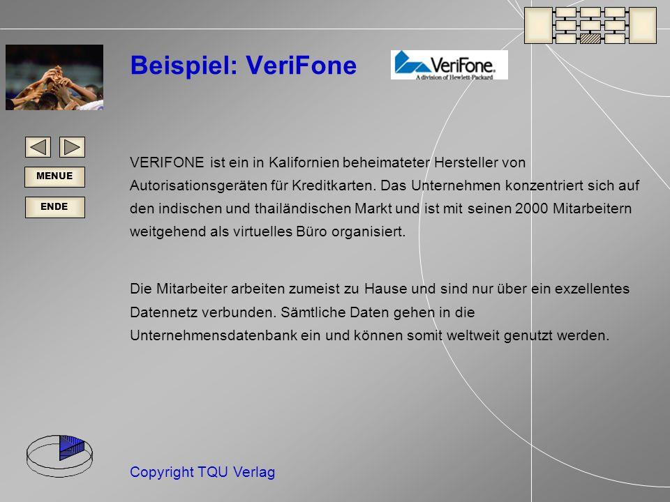 ENDE MENUE Copyright TQU Verlag Beispiel: VeriFone VERIFONE ist ein in Kalifornien beheimateter Hersteller von Autorisationsgeräten für Kreditkarten.
