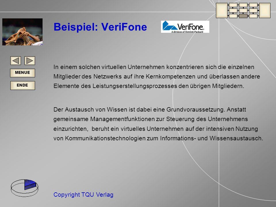 ENDE MENUE Copyright TQU Verlag Beispiel: VeriFone In einem solchen virtuellen Unternehmen konzentrieren sich die einzelnen Mitglieder des Netzwerks auf ihre Kernkompetenzen und überlassen andere Elemente des Leistungserstellungsprozesses den übrigen Mitgliedern.