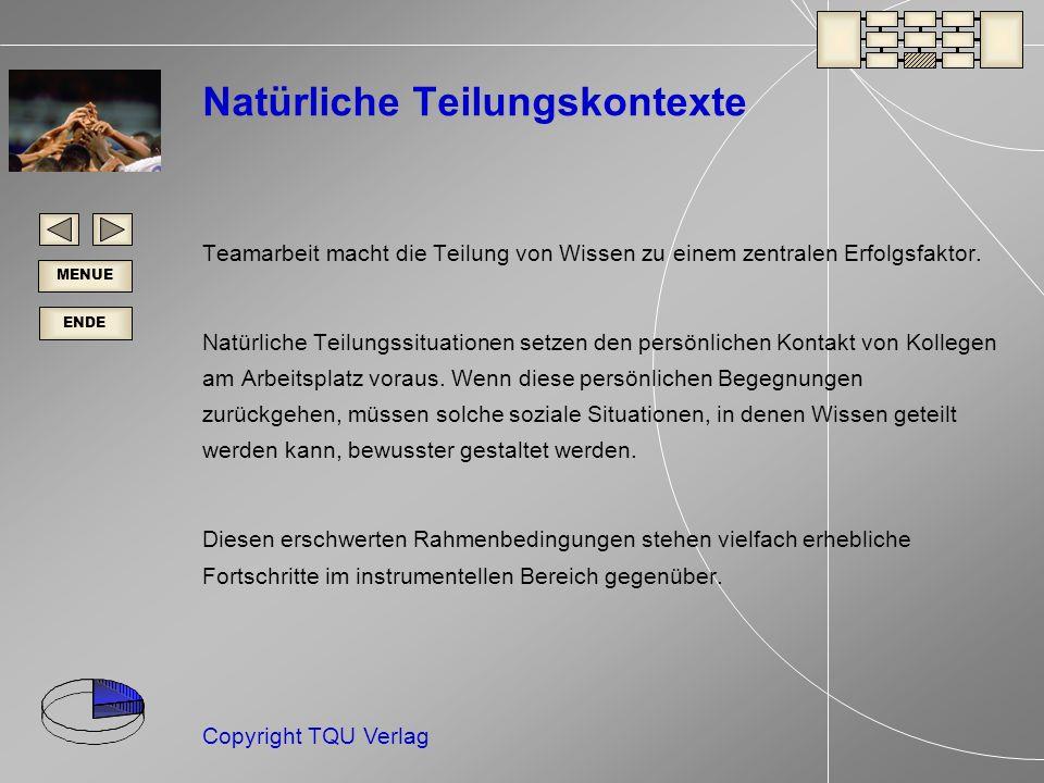 ENDE MENUE Copyright TQU Verlag Natürliche Teilungskontexte Teamarbeit macht die Teilung von Wissen zu einem zentralen Erfolgsfaktor.