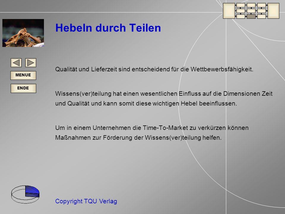 ENDE MENUE Copyright TQU Verlag Hebeln durch Teilen Qualität und Lieferzeit sind entscheidend für die Wettbewerbsfähigkeit.