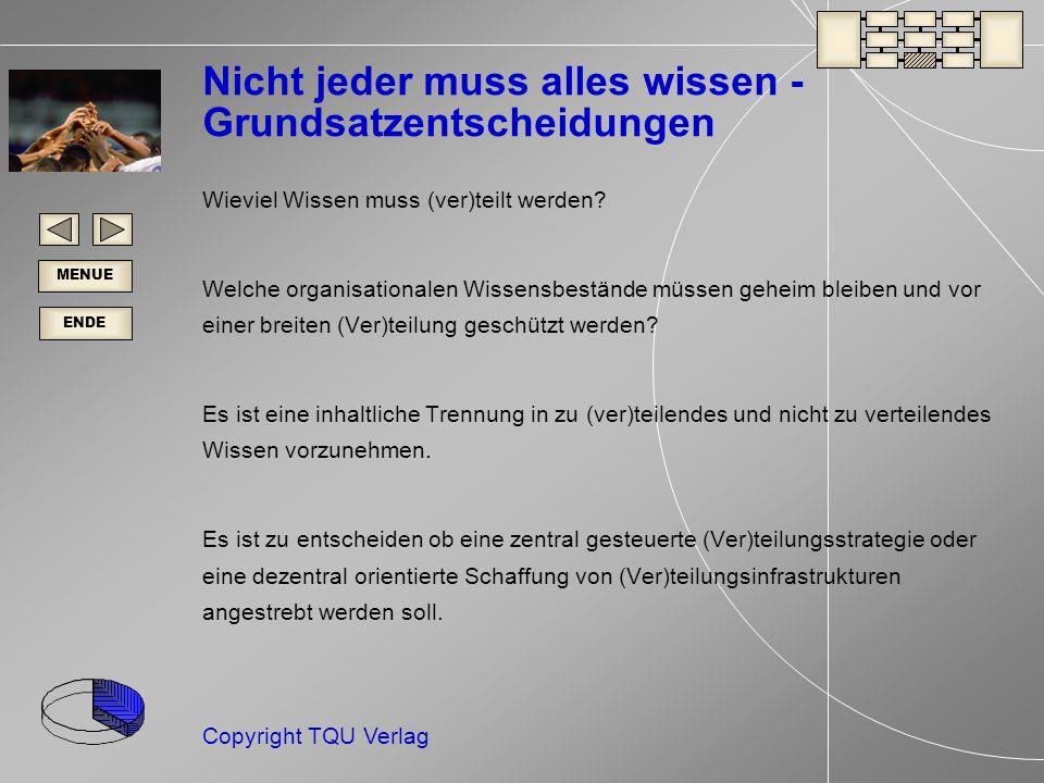 ENDE MENUE Copyright TQU Verlag Nicht jeder muss alles wissen - Grundsatzentscheidungen Wieviel Wissen muss (ver)teilt werden.