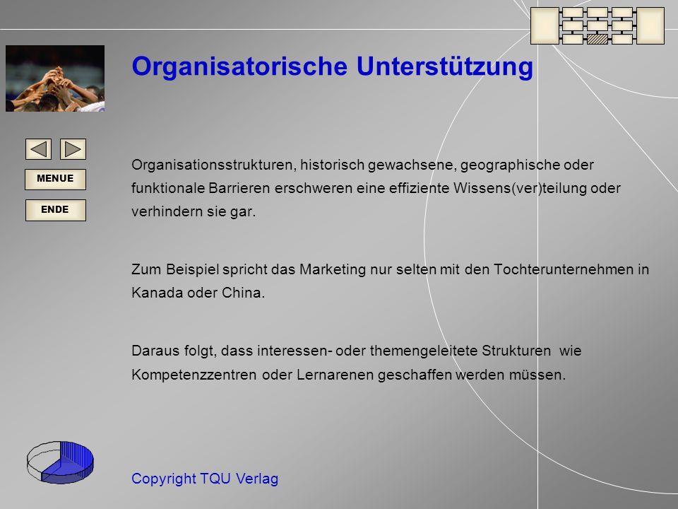 ENDE MENUE Copyright TQU Verlag Organisatorische Unterstützung Organisationsstrukturen, historisch gewachsene, geographische oder funktionale Barrieren erschweren eine effiziente Wissens(ver)teilung oder verhindern sie gar.
