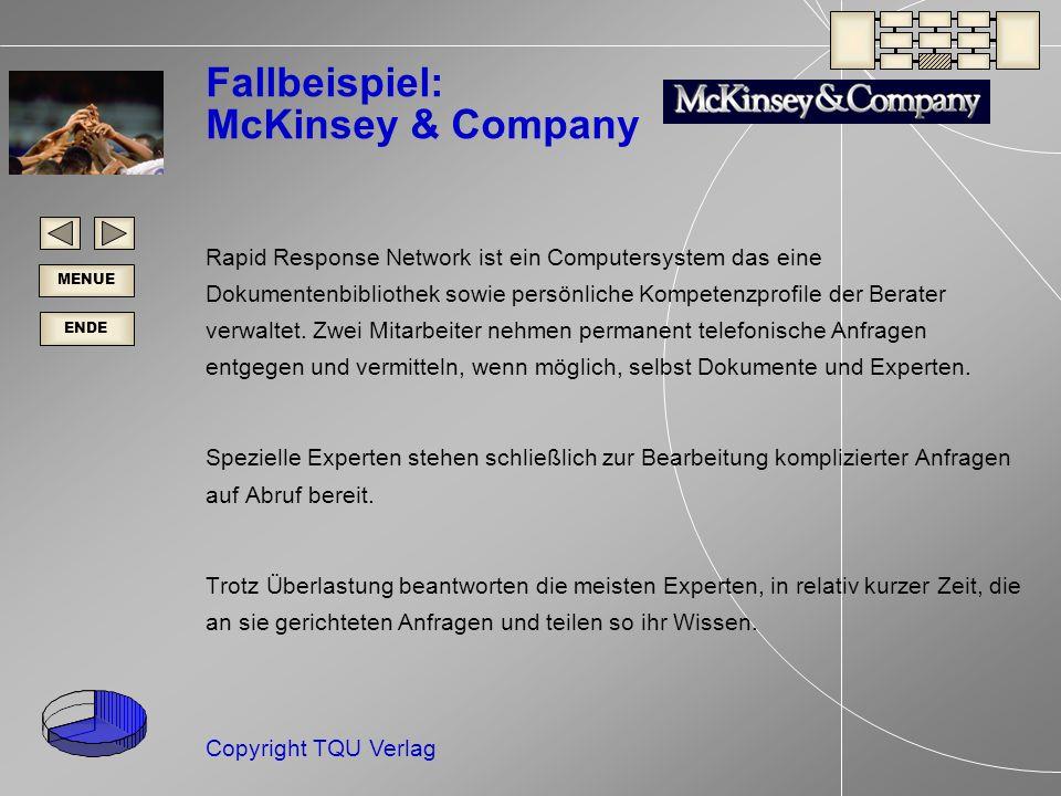 ENDE MENUE Copyright TQU Verlag Fallbeispiel: McKinsey & Company Rapid Response Network ist ein Computersystem das eine Dokumentenbibliothek sowie persönliche Kompetenzprofile der Berater verwaltet.