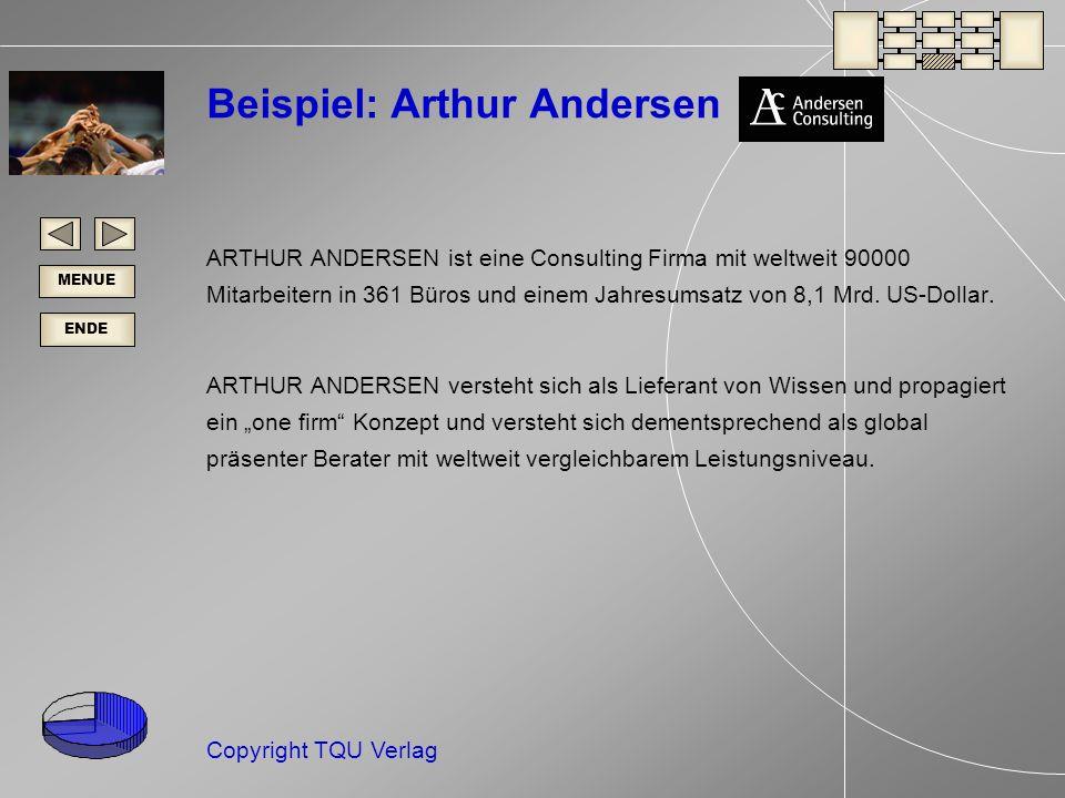 ENDE MENUE Copyright TQU Verlag Beispiel: Arthur Andersen ARTHUR ANDERSEN ist eine Consulting Firma mit weltweit 90000 Mitarbeitern in 361 Büros und einem Jahresumsatz von 8,1 Mrd.