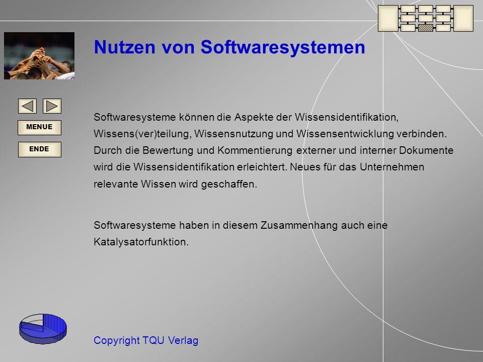 ENDE MENUE Copyright TQU Verlag Nutzen von Softwaresystemen Softwaresysteme können die Aspekte der Wissensidentifikation, Wissens(ver)teilung, Wissensnutzung und Wissensentwicklung verbinden.