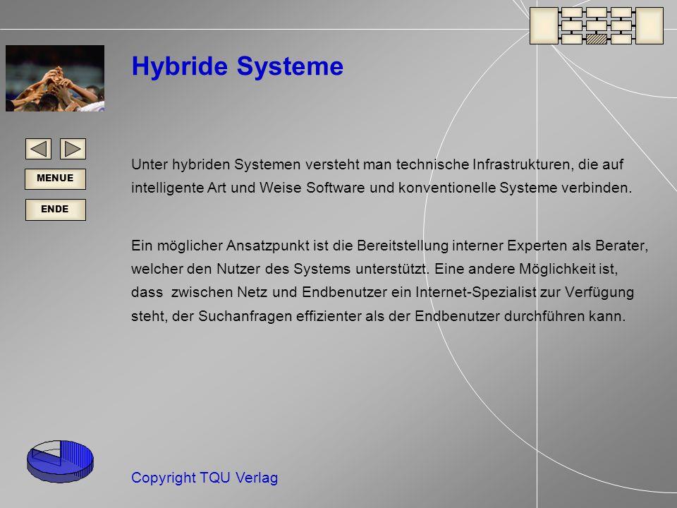 ENDE MENUE Copyright TQU Verlag Hybride Systeme Unter hybriden Systemen versteht man technische Infrastrukturen, die auf intelligente Art und Weise Software und konventionelle Systeme verbinden.