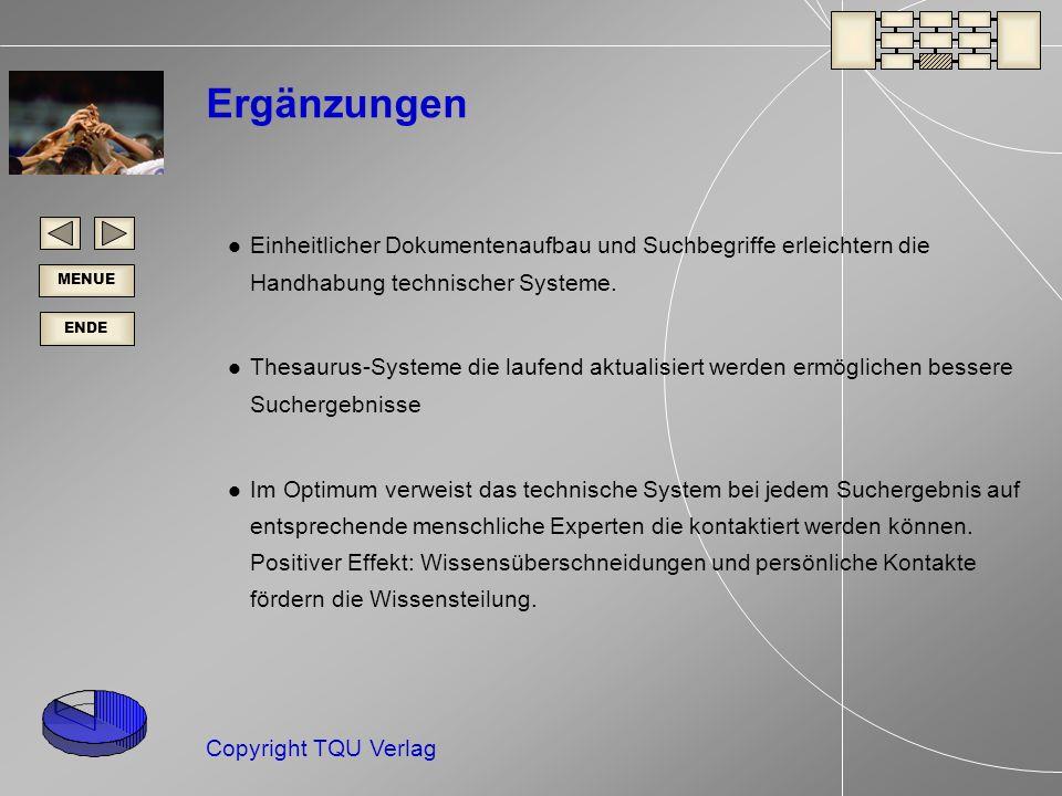 ENDE MENUE Copyright TQU Verlag Ergänzungen Einheitlicher Dokumentenaufbau und Suchbegriffe erleichtern die Handhabung technischer Systeme.