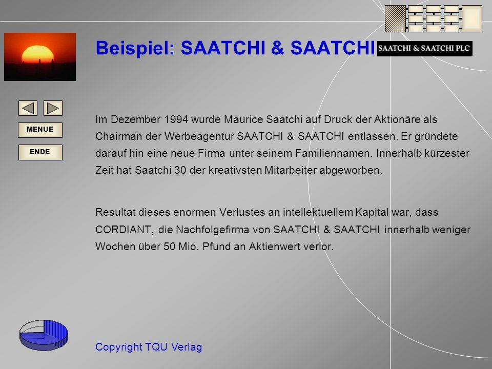 ENDE MENUE Copyright TQU Verlag Beispiel: SAATCHI & SAATCHI Im Dezember 1994 wurde Maurice Saatchi auf Druck der Aktionäre als Chairman der Werbeagentur SAATCHI & SAATCHI entlassen.