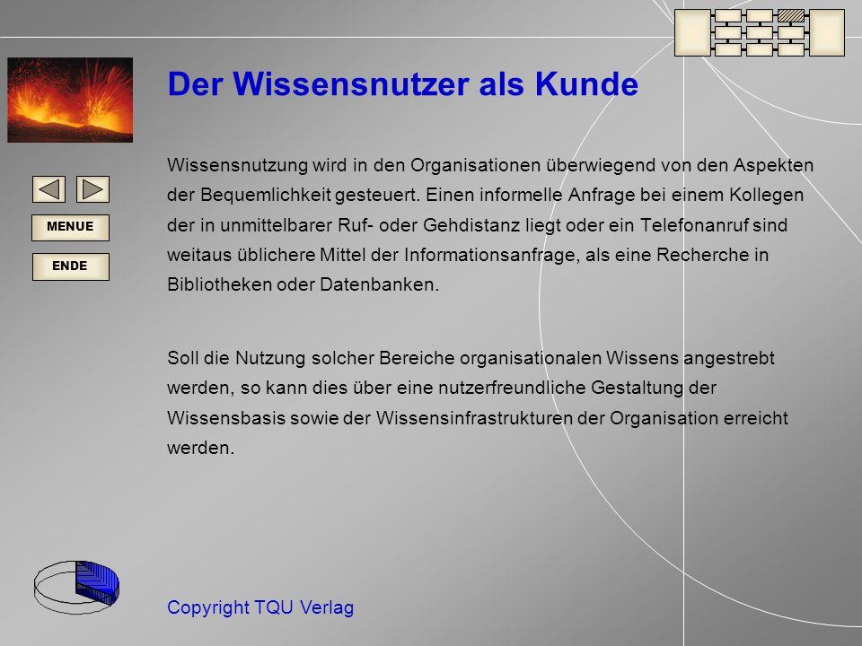 ENDE MENUE Copyright TQU Verlag Der Wissensnutzer als Kunde Wissensnutzung wird in den Organisationen überwiegend von den Aspekten der Bequemlichkeit gesteuert.