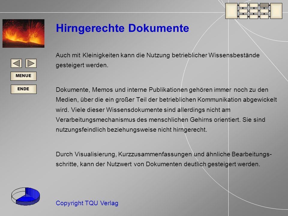 ENDE MENUE Copyright TQU Verlag Hirngerechte Dokumente Auch mit Kleinigkeiten kann die Nutzung betrieblicher Wissensbestände gesteigert werden.