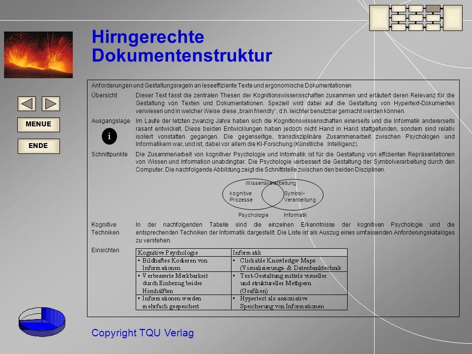 ENDE MENUE Copyright TQU Verlag Hirngerechte Dokumentenstruktur Anforderungen und Gestaltungsregeln an leseeffiziente Texte und ergonomische Dokumentationen ÜbersichtDieser Text fasst die zentralen Thesen der Kognitionswissensschaften zusammen und erläutert deren Relevanz für die Gestaltung von Texten und Dokumentationen.