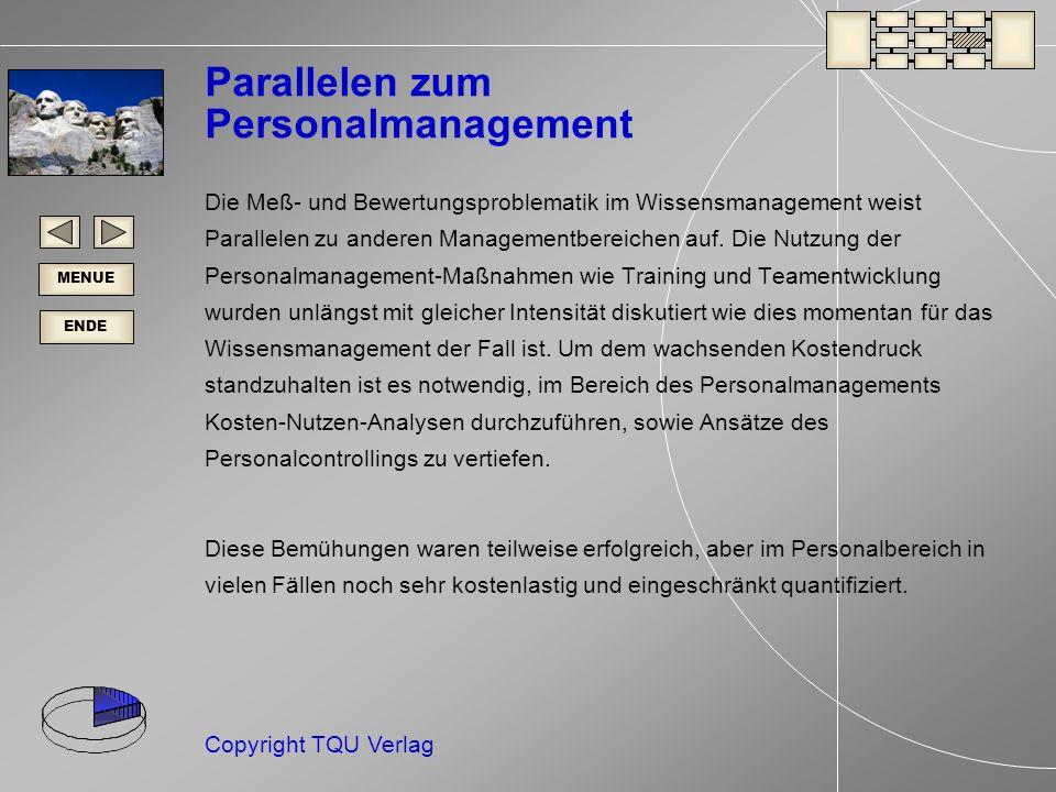 ENDE MENUE Copyright TQU Verlag Parallelen zum Personalmanagement Die Meß- und Bewertungsproblematik im Wissensmanagement weist Parallelen zu anderen Managementbereichen auf.