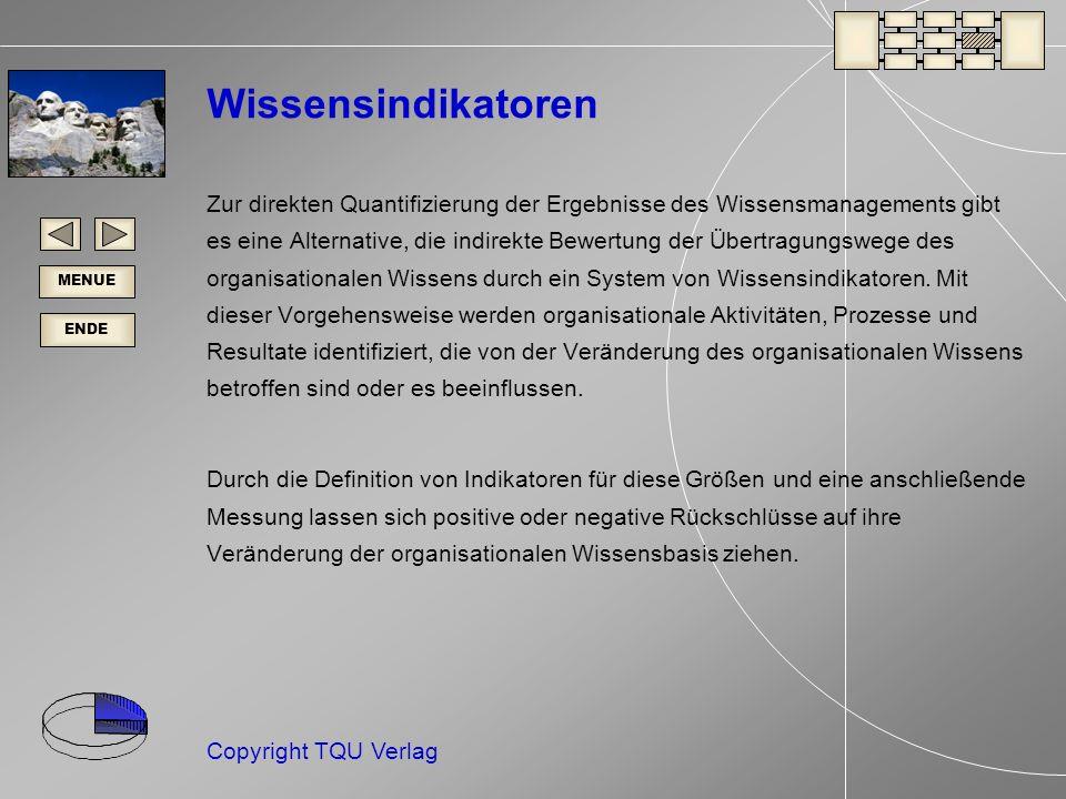 ENDE MENUE Copyright TQU Verlag Wissensindikatoren Zur direkten Quantifizierung der Ergebnisse des Wissensmanagements gibt es eine Alternative, die indirekte Bewertung der Übertragungswege des organisationalen Wissens durch ein System von Wissensindikatoren.