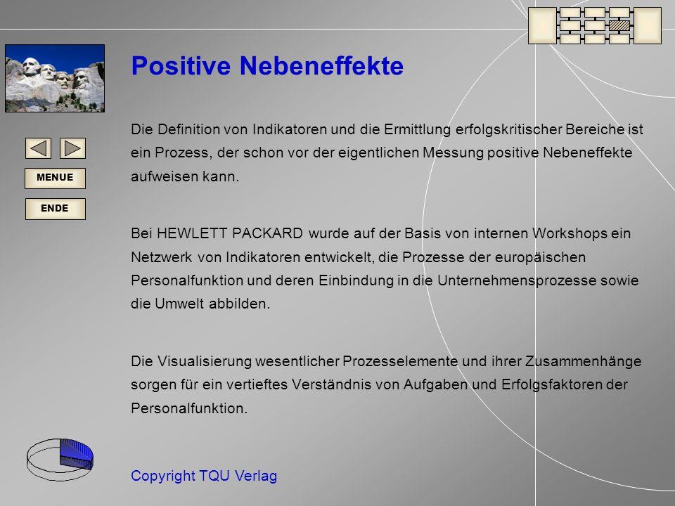 ENDE MENUE Copyright TQU Verlag Positive Nebeneffekte Die Definition von Indikatoren und die Ermittlung erfolgskritischer Bereiche ist ein Prozess, der schon vor der eigentlichen Messung positive Nebeneffekte aufweisen kann.