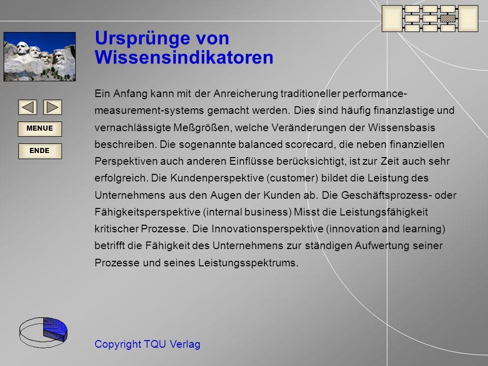 ENDE MENUE Copyright TQU Verlag Ursprünge von Wissensindikatoren Ein Anfang kann mit der Anreicherung traditioneller performance- measurement-systems gemacht werden.