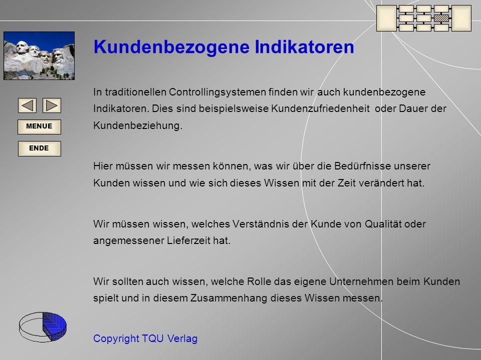 ENDE MENUE Copyright TQU Verlag Kundenbezogene Indikatoren In traditionellen Controllingsystemen finden wir auch kundenbezogene Indikatoren.