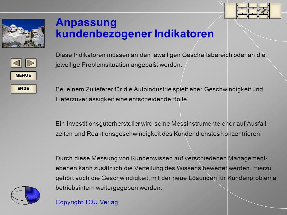 ENDE MENUE Copyright TQU Verlag Anpassung kundenbezogener Indikatoren Diese Indikatoren müssen an den jeweiligen Geschäftsbereich oder an die jeweilige Problemsituation angepaßt werden.