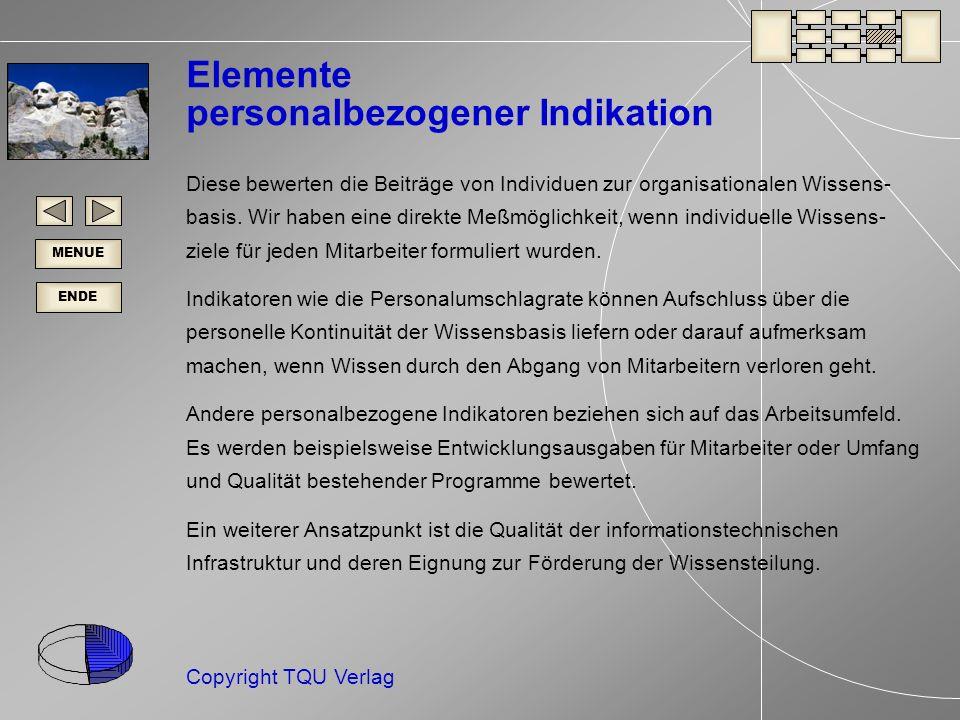 ENDE MENUE Copyright TQU Verlag Elemente personalbezogener Indikation Diese bewerten die Beiträge von Individuen zur organisationalen Wissens- basis.
