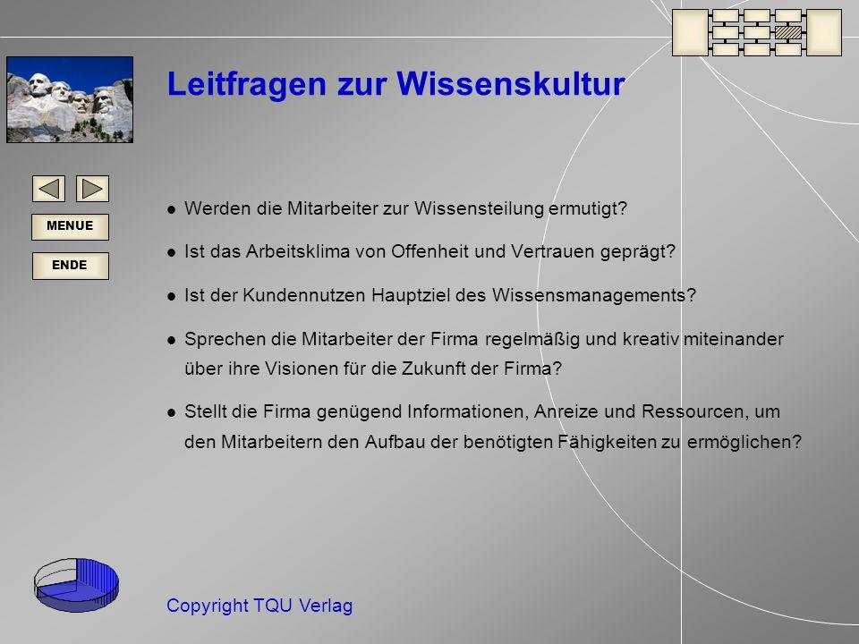 ENDE MENUE Copyright TQU Verlag Leitfragen zur Wissenskultur Werden die Mitarbeiter zur Wissensteilung ermutigt.