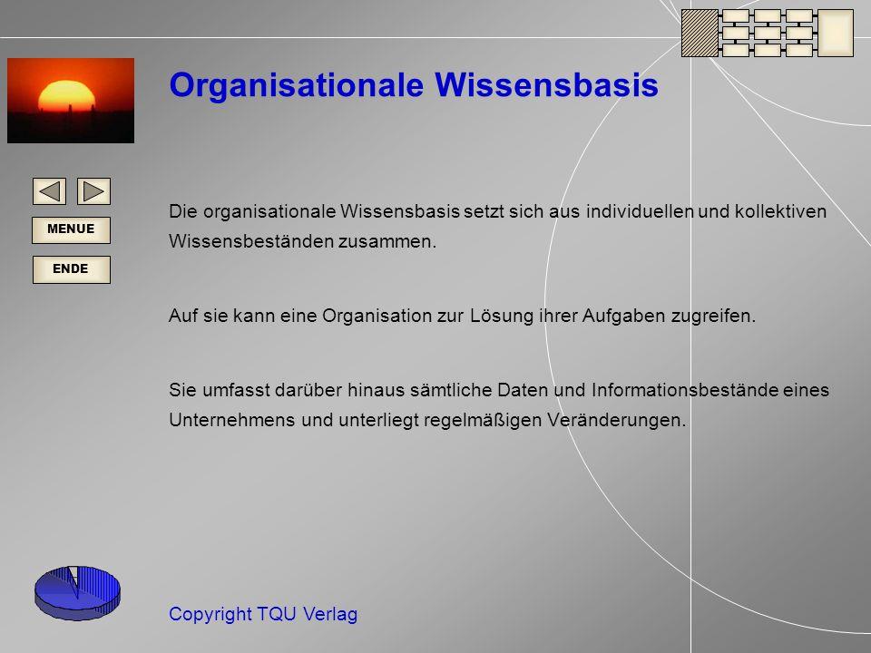ENDE MENUE Copyright TQU Verlag Organisationale Wissensbasis Die organisationale Wissensbasis setzt sich aus individuellen und kollektiven Wissensbeständen zusammen.