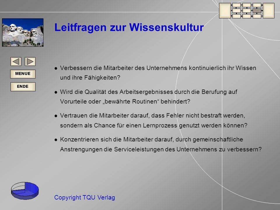 ENDE MENUE Copyright TQU Verlag Leitfragen zur Wissenskultur Verbessern die Mitarbeiter des Unternehmens kontinuierlich ihr Wissen und ihre Fähigkeiten.