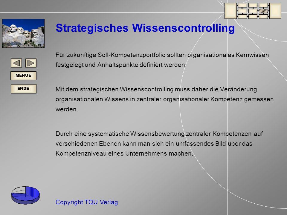 ENDE MENUE Copyright TQU Verlag Strategisches Wissenscontrolling Für zukünftige Soll-Kompetenzportfolio sollten organisationales Kernwissen festgelegt und Anhaltspunkte definiert werden.
