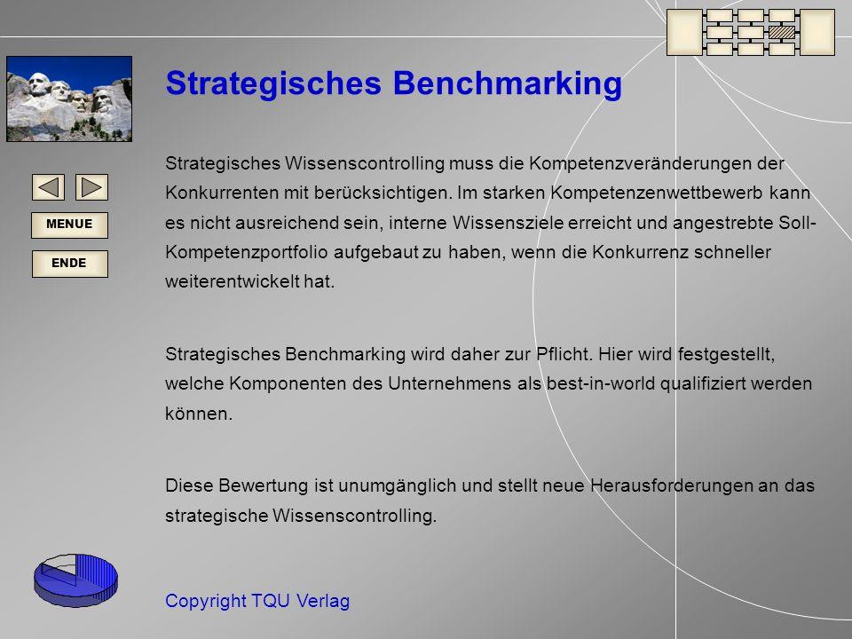 ENDE MENUE Copyright TQU Verlag Strategisches Benchmarking Strategisches Wissenscontrolling muss die Kompetenzveränderungen der Konkurrenten mit berücksichtigen.