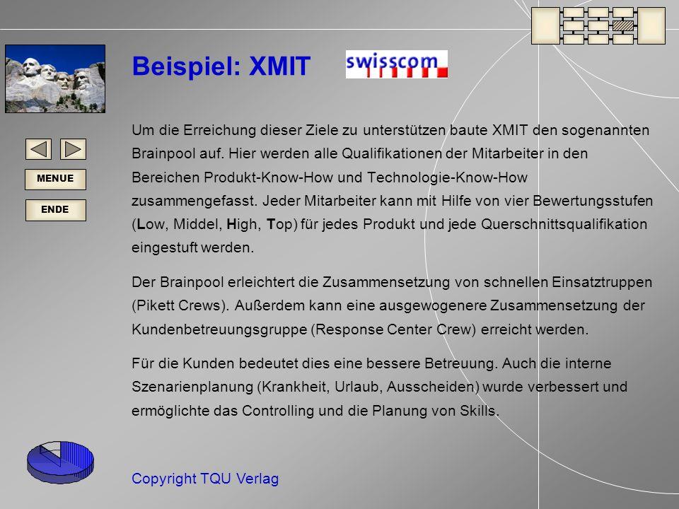 ENDE MENUE Copyright TQU Verlag Beispiel: XMIT Um die Erreichung dieser Ziele zu unterstützen baute XMIT den sogenannten Brainpool auf.