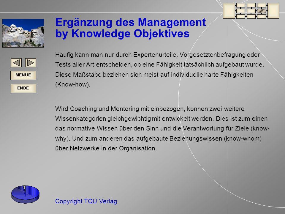 ENDE MENUE Copyright TQU Verlag Ergänzung des Management by Knowledge Objektives Häufig kann man nur durch Expertenurteile, Vorgesetztenbefragung oder Tests aller Art entscheiden, ob eine Fähigkeit tatsächlich aufgebaut wurde.