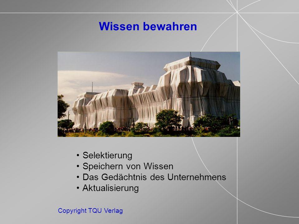 Copyright TQU Verlag Wissen bewahren Selektierung Speichern von Wissen Das Gedächtnis des Unternehmens Aktualisierung