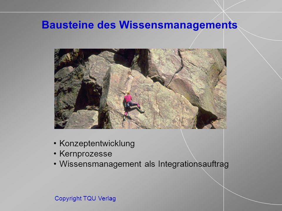 Copyright TQU Verlag Bausteine des Wissensmanagements Konzeptentwicklung Kernprozesse Wissensmanagement als Integrationsauftrag