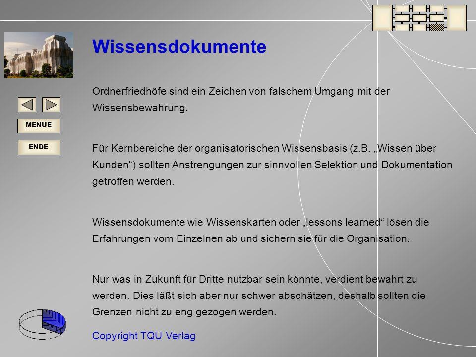 ENDE MENUE Copyright TQU Verlag Wissensdokumente Ordnerfriedhöfe sind ein Zeichen von falschem Umgang mit der Wissensbewahrung.
