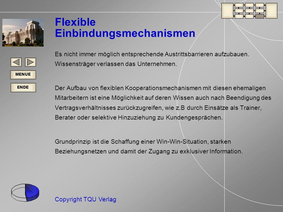 ENDE MENUE Copyright TQU Verlag Flexible Einbindungsmechanismen Es nicht immer möglich entsprechende Austrittsbarrieren aufzubauen.