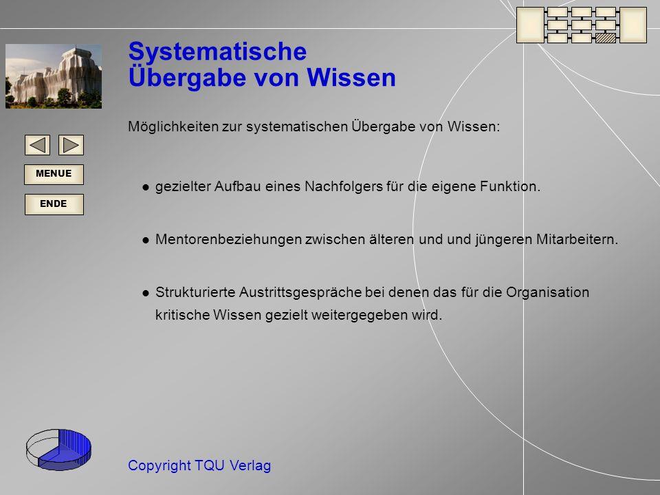 ENDE MENUE Copyright TQU Verlag Systematische Übergabe von Wissen Möglichkeiten zur systematischen Übergabe von Wissen: gezielter Aufbau eines Nachfolgers für die eigene Funktion.