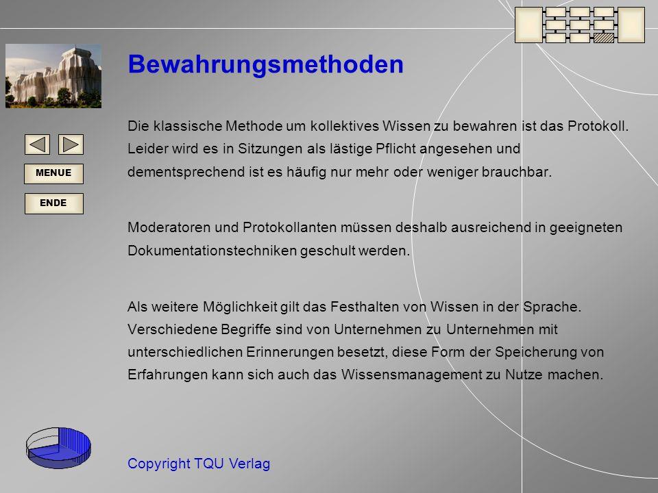 ENDE MENUE Copyright TQU Verlag Bewahrungsmethoden Die klassische Methode um kollektives Wissen zu bewahren ist das Protokoll.