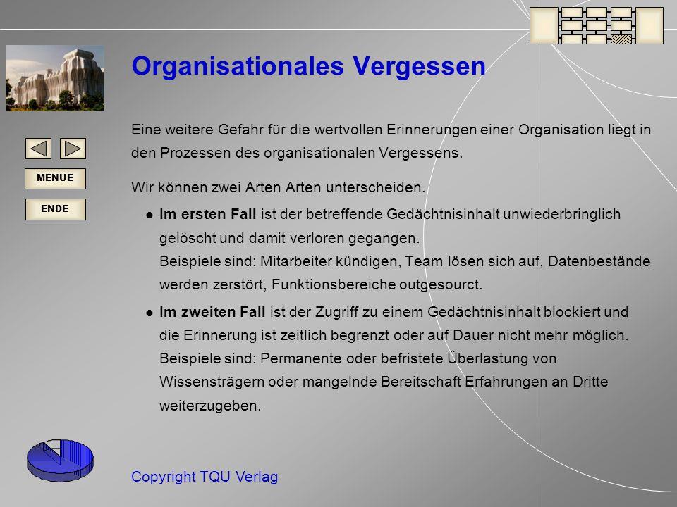 ENDE MENUE Copyright TQU Verlag Organisationales Vergessen Eine weitere Gefahr für die wertvollen Erinnerungen einer Organisation liegt in den Prozessen des organisationalen Vergessens.