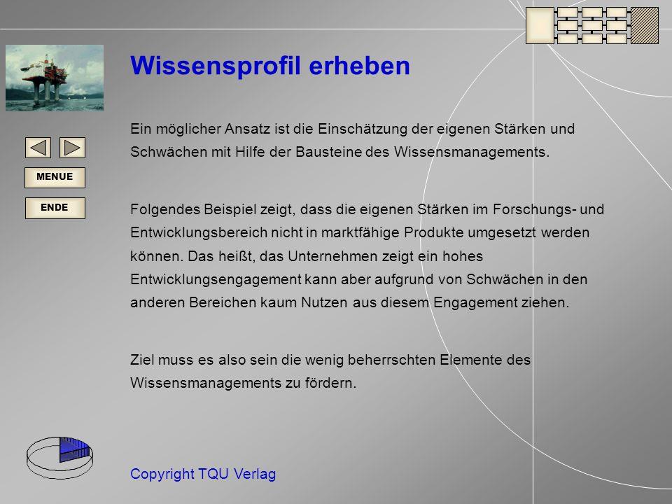 ENDE MENUE Copyright TQU Verlag Wissensprofil erheben Ein möglicher Ansatz ist die Einschätzung der eigenen Stärken und Schwächen mit Hilfe der Bausteine des Wissensmanagements.